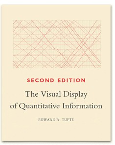 intro-covertufte.jpg